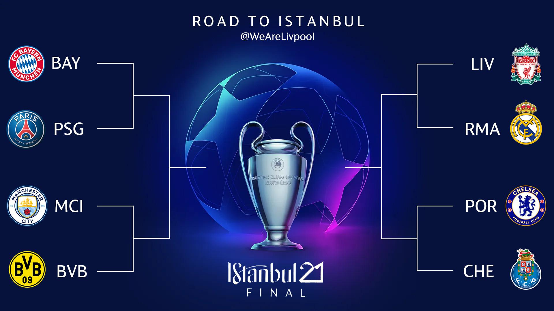 Champions league sorteio 258756