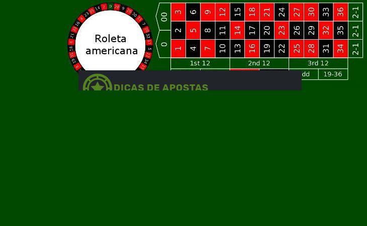 Roleta online simulador 527885