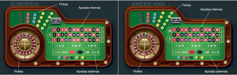 Casino jogos roleta europeia 417495