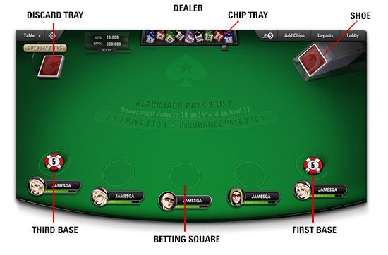 Como jogar blackjack faraó 560918