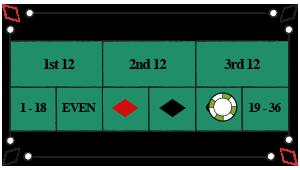 Casinos rabcat Portugal 208854
