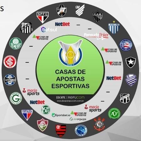 Casinos Brasil apostas 589692