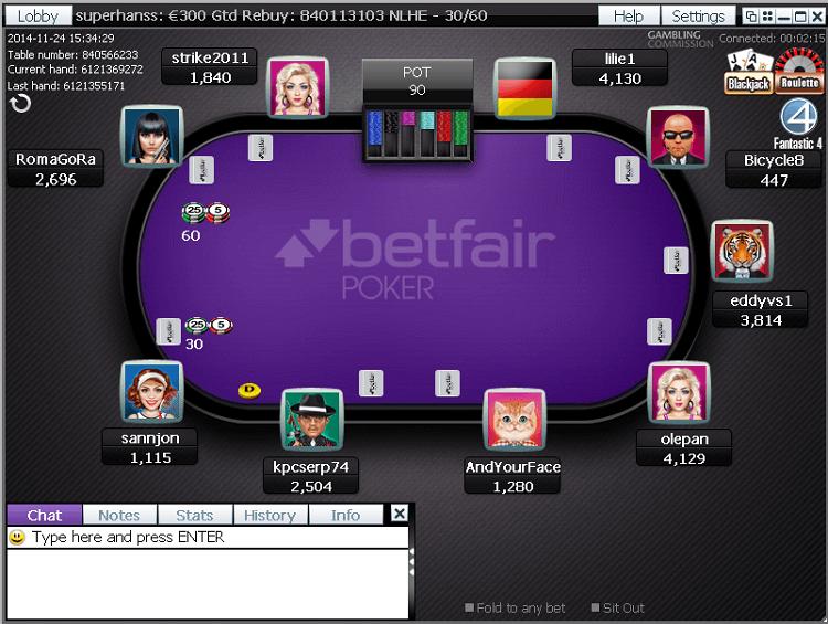 Odds betfair 581020