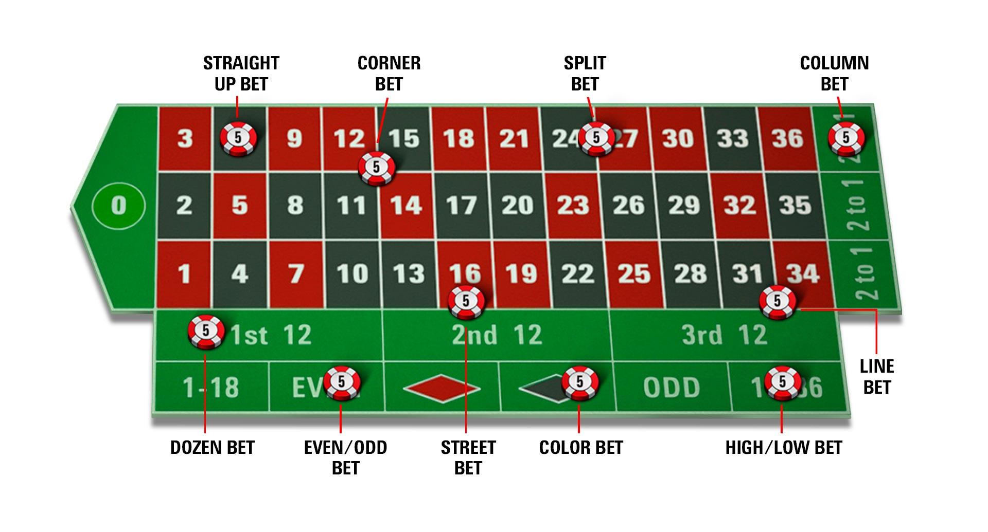 Stars poker 202355