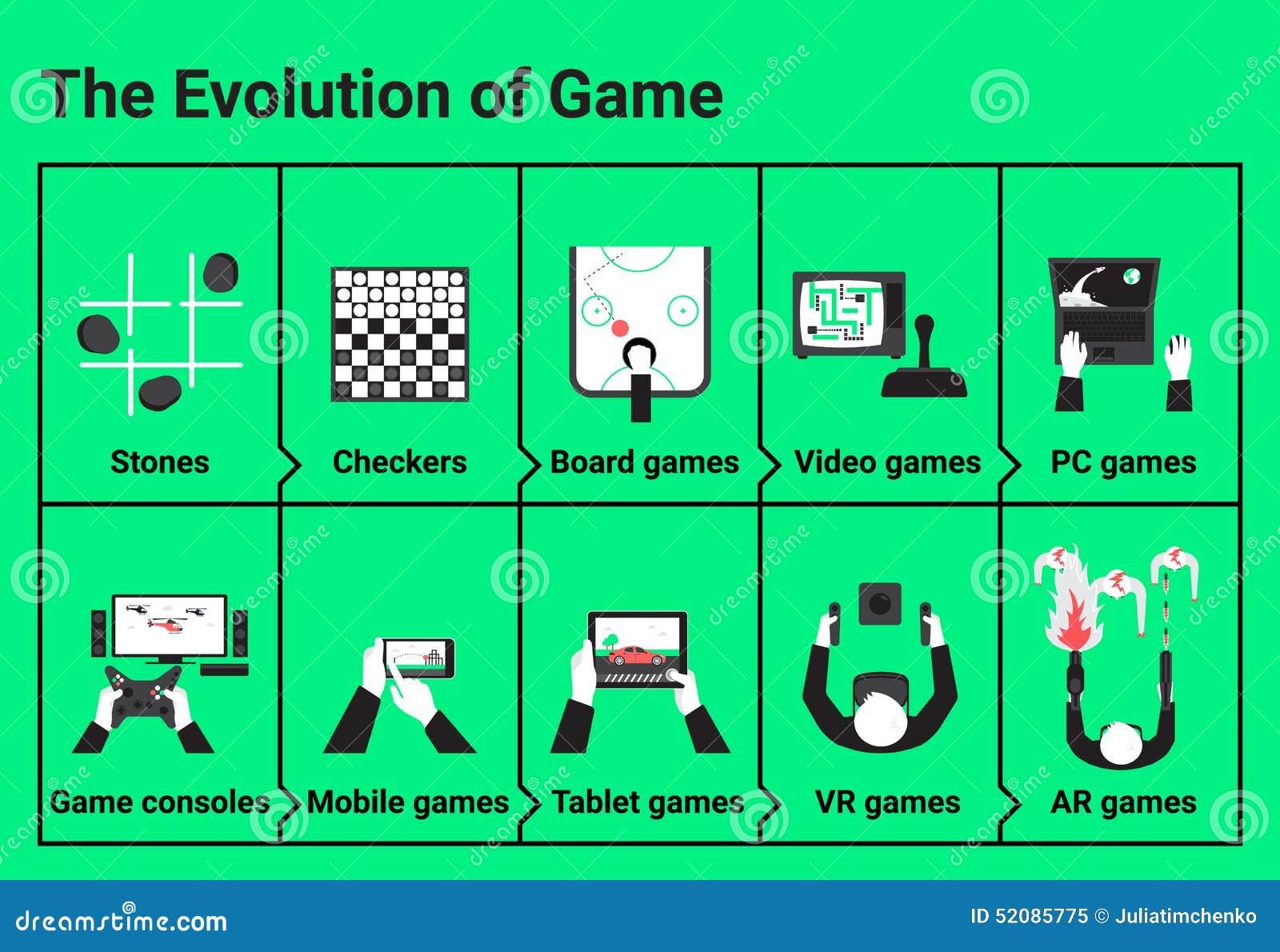 Evolution game simulator 566070