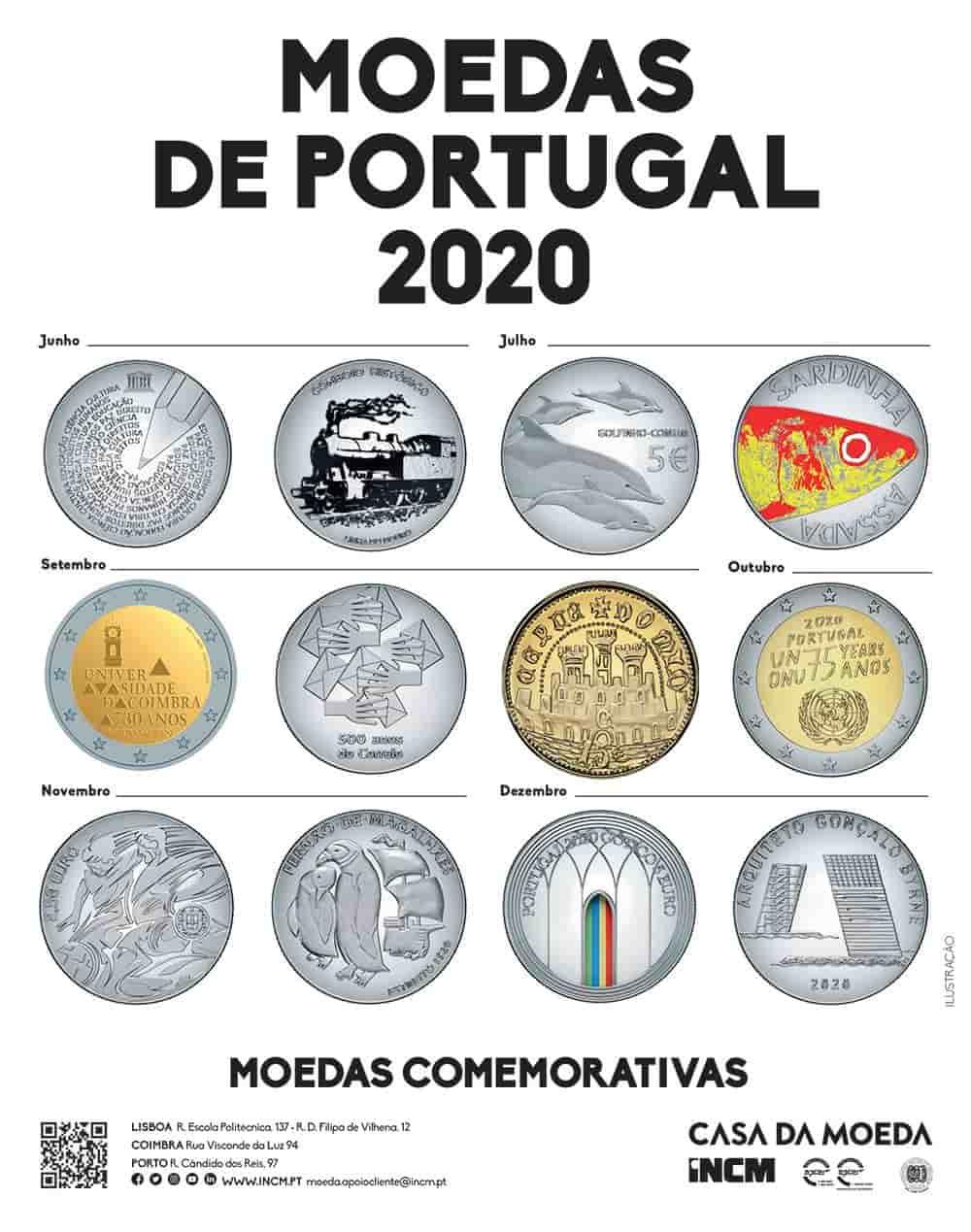 Portugal moedas 510290